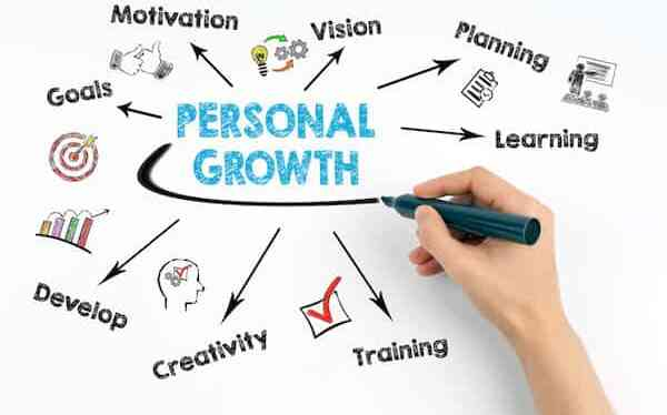 What do we mean by Success – Blog 18: Your Personal Growth?